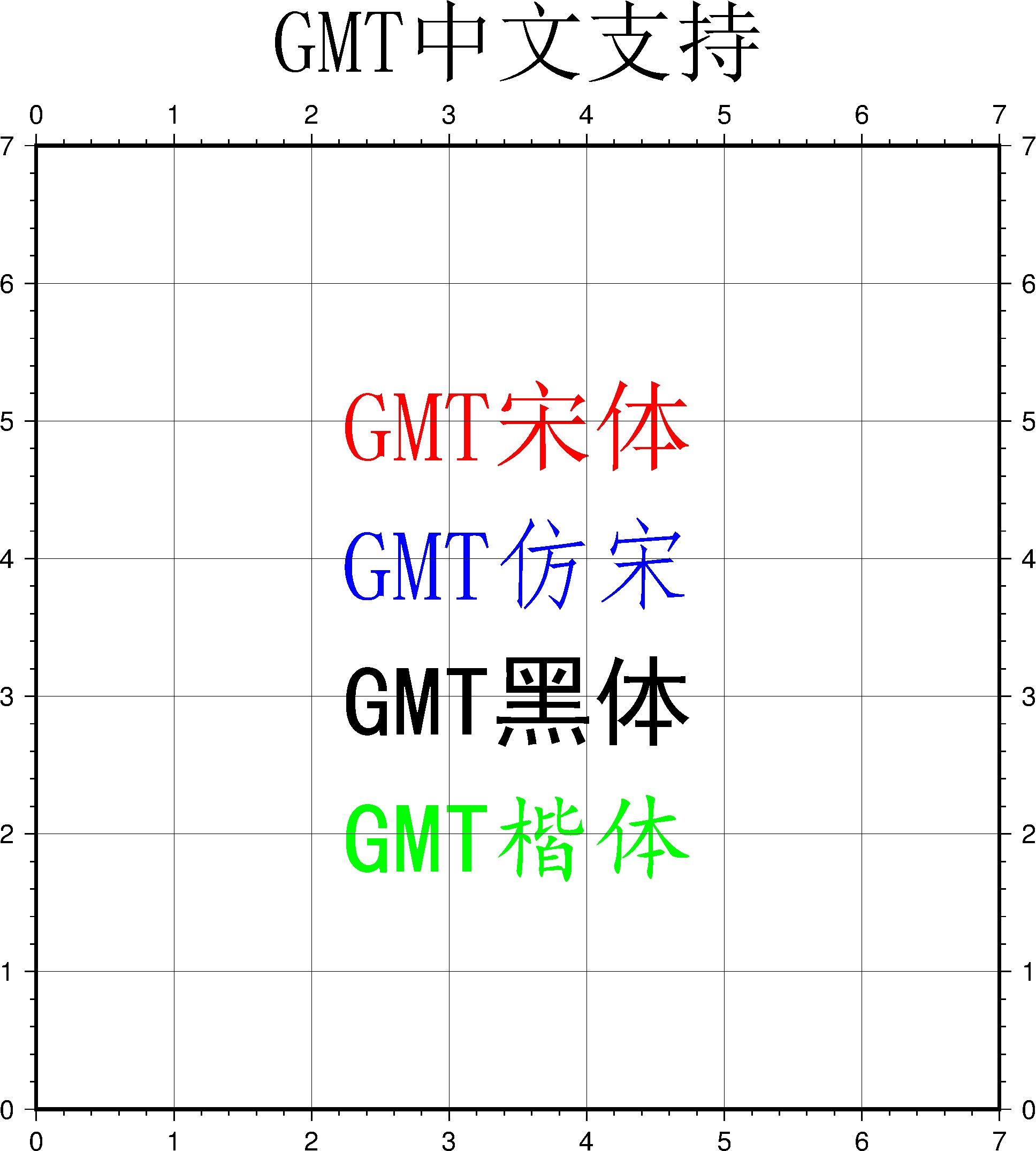 gmt5-chinese